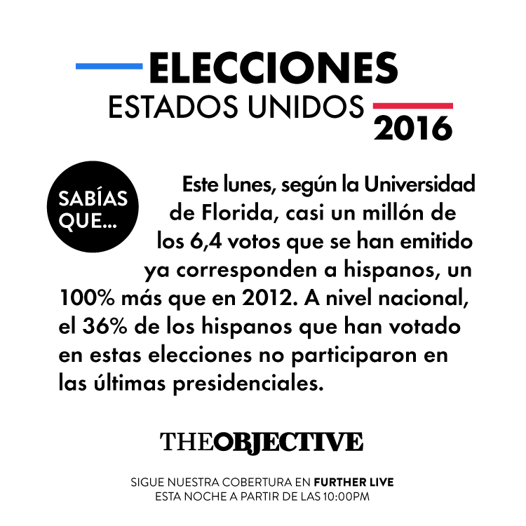 USA_Further_VotoHispano